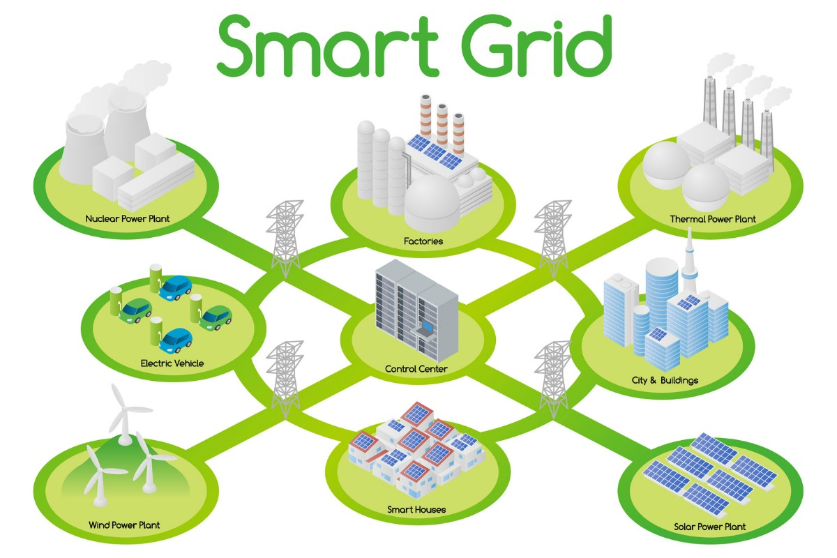 The smart grid aims to provide solutions that could save £500m by 2031
