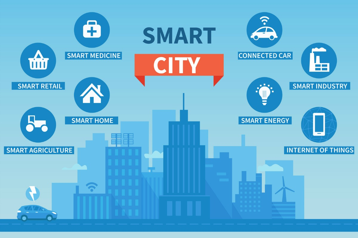 Us Mayors Aim To Advance Smart Cities Smart Cities World