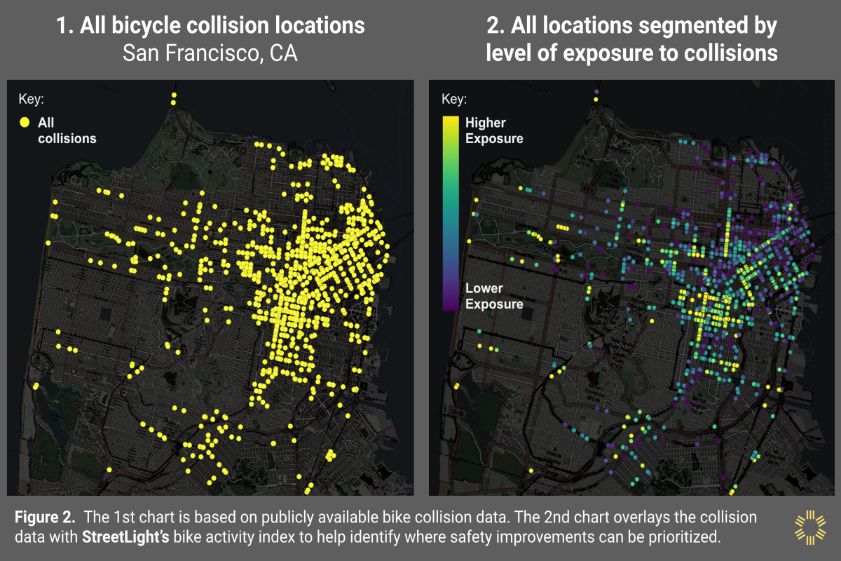 Dashboard overlays collision counts with StreetLight Data's bicycle activity index across a city
