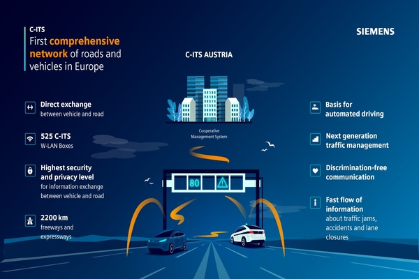 Intelligent traffic system to be deployed on Austrian highways