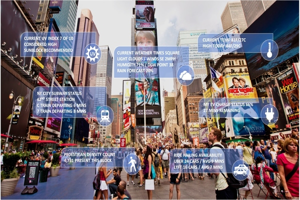 Real world AR and AI applications can be powered by blockchain-enabled data